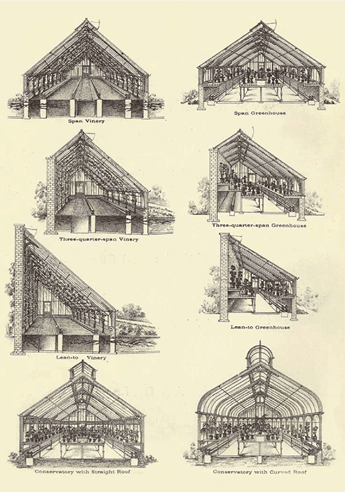 04 Typology of Lean to Greenhouses