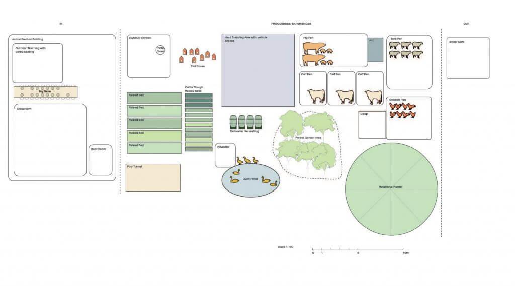 key diagram coloured 01 1