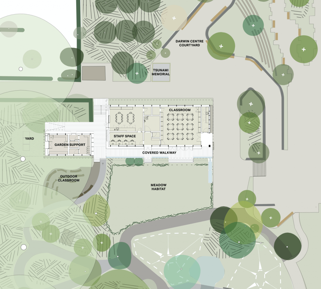 Activity and Learning Centre plan
